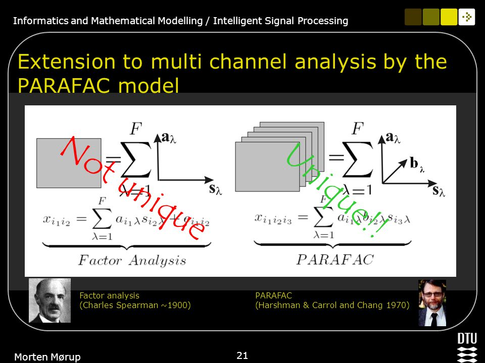 Informatics and Mathematical Modelling / Intelligent Signal Processing 21 Morten Mørup Unique!.