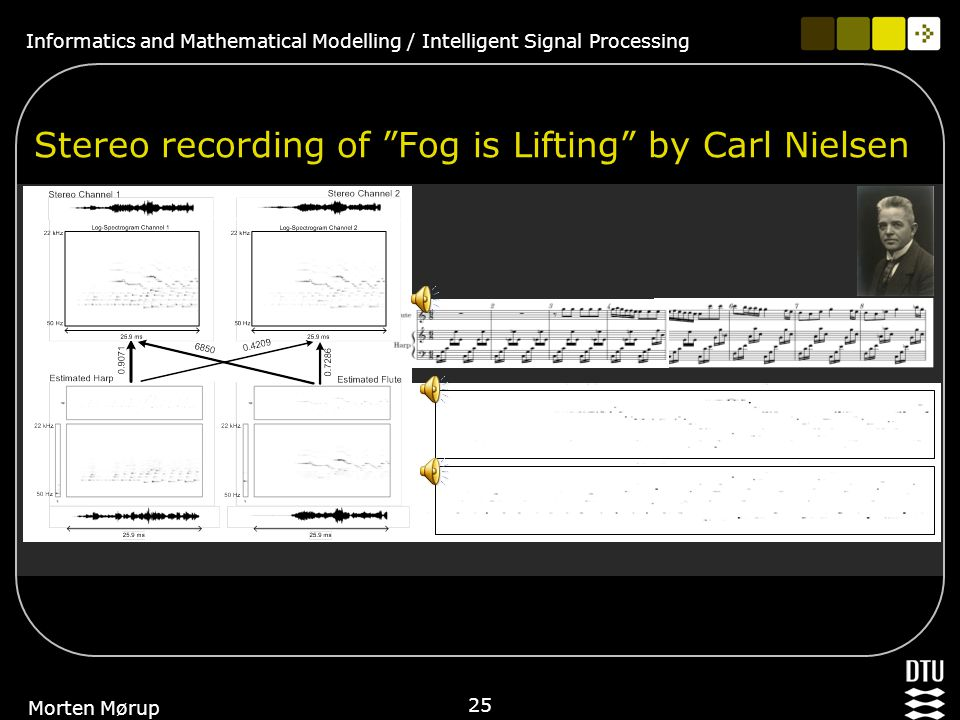 Informatics and Mathematical Modelling / Intelligent Signal Processing 25 Morten Mørup Stereo recording of Fog is Lifting by Carl Nielsen