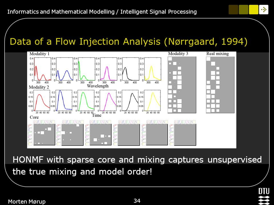Informatics and Mathematical Modelling / Intelligent Signal Processing 34 Morten Mørup Data of a Flow Injection Analysis (Nørrgaard, 1994) HONMF with sparse core and mixing captures unsupervised the true mixing and model order!