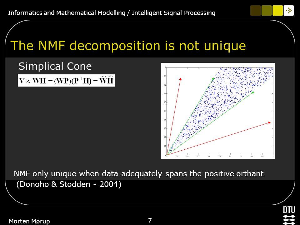 Informatics and Mathematical Modelling / Intelligent Signal Processing 18 Morten Mørup Understanding the NMF2D Model