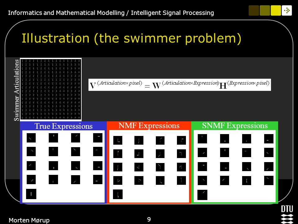 Informatics and Mathematical Modelling / Intelligent Signal Processing 20 Morten Mørup NMF2D SNMF2D Real music example of how imposing sparseness resolves the ambiguity between W and H