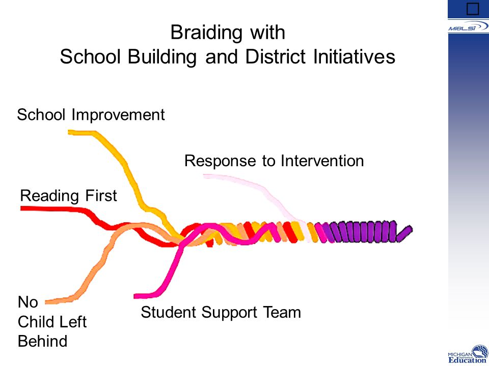 Braiding with School Building and District Initiatives Reading First School Improvement Response to Intervention No Child Left Behind Student Support