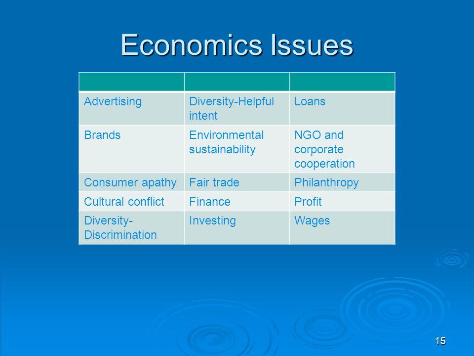 Economics Issues AdvertisingDiversity-Helpful intent Loans BrandsEnvironmental sustainability NGO and corporate cooperation Consumer apathyFair tradeP
