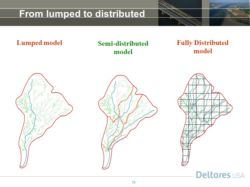 18 Lumped model Semi-distributed model Fully Distributed model From lumped to distributed