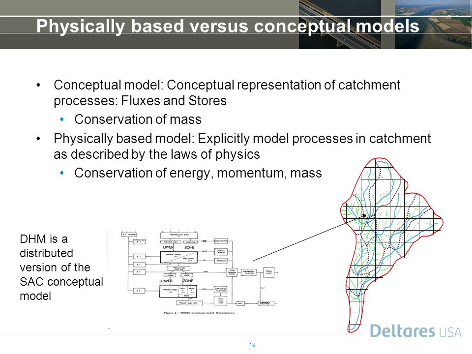 19 Physically based versus conceptual models Conceptual model: Conceptual representation of catchment processes: Fluxes and Stores Conservation of mass Physically based model: Explicitly model processes in catchment as described by the laws of physics Conservation of energy, momentum, mass DHM is a distributed version of the SAC conceptual model