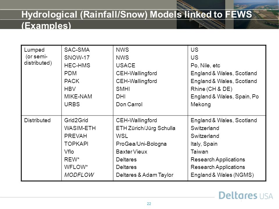 22 Hydrological (Rainfall/Snow) Models linked to FEWS (Examples) Lumped (or semi- distributed) SAC-SMA SNOW-17 HEC-HMS PDM PACK HBV MIKE-NAM URBS NWS USACE CEH-Wallingford SMHI DHI Don Carrol US Po, Nile, etc England & Wales, Scotland Rhine (CH & DE) England & Wales, Spain, Po Mekong DistributedGrid2Grid WASIM-ETH PREVAH TOPKAPI Vflo REW* WFLOW* MODFLOW CEH-Wallingford ETH Zürich/Jürg Schulla WSL ProGea/Uni-Bologna Baxter Vieux Deltares Deltares & Adam Taylor England & Wales, Scotland Switzerland Italy, Spain Taiwan Research Applications England & Wales (NGMS)