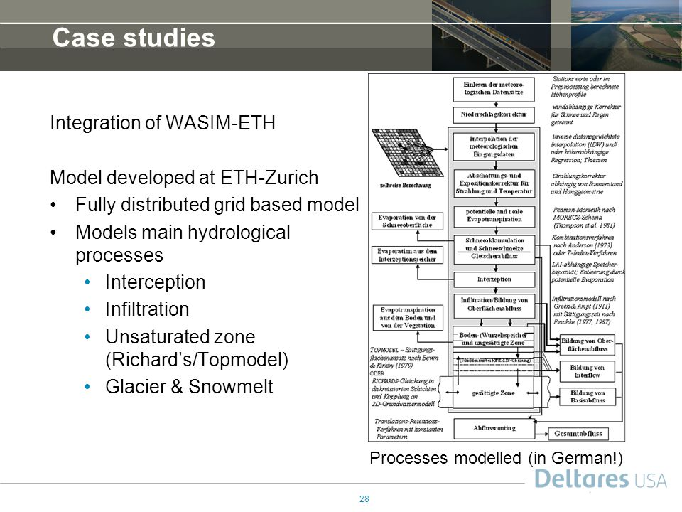 28 Case studies Integration of WASIM-ETH Model developed at ETH-Zurich Fully distributed grid based model Models main hydrological processes Interception Infiltration Unsaturated zone (Richard's/Topmodel) Glacier & Snowmelt Processes modelled (in German!)