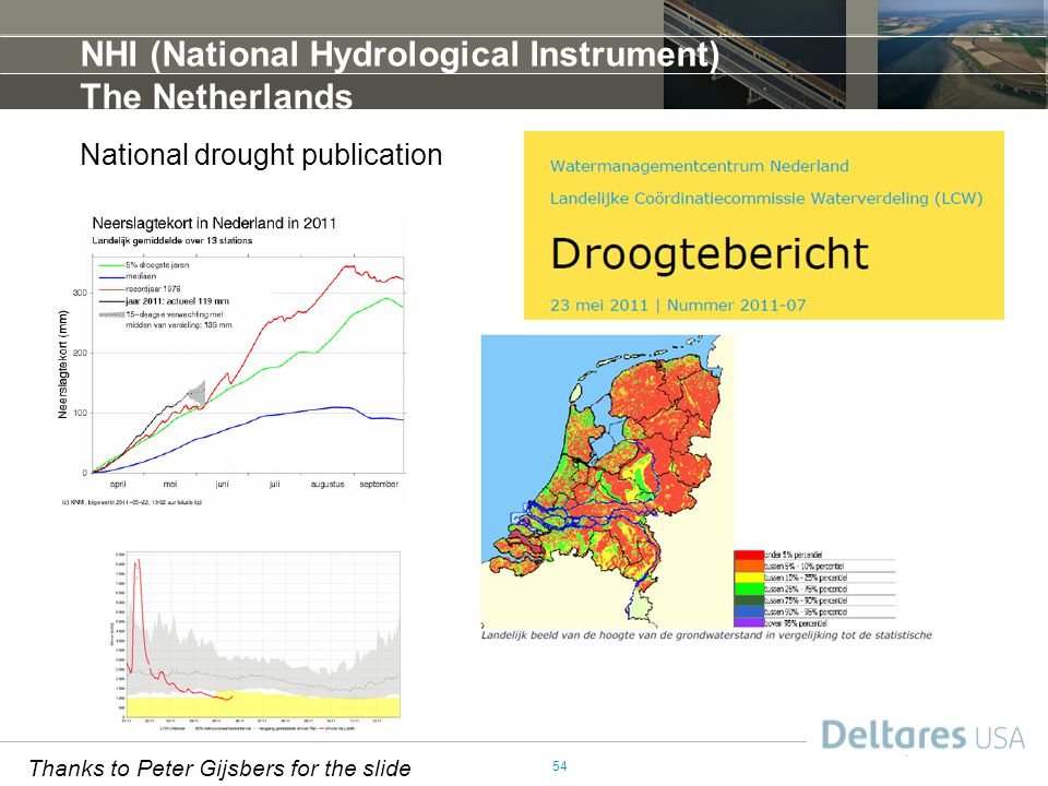 54 National drought publication NHI (National Hydrological Instrument) The Netherlands Thanks to Peter Gijsbers for the slide