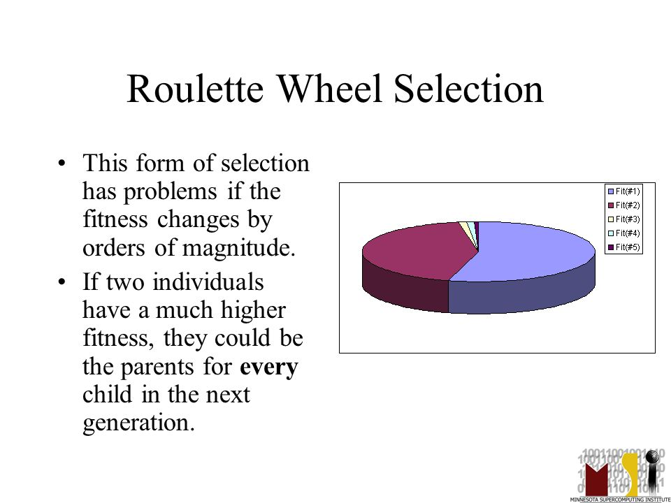20 Roulette Wheel Selection This form of selection has problems if the fitness changes by orders of magnitude.
