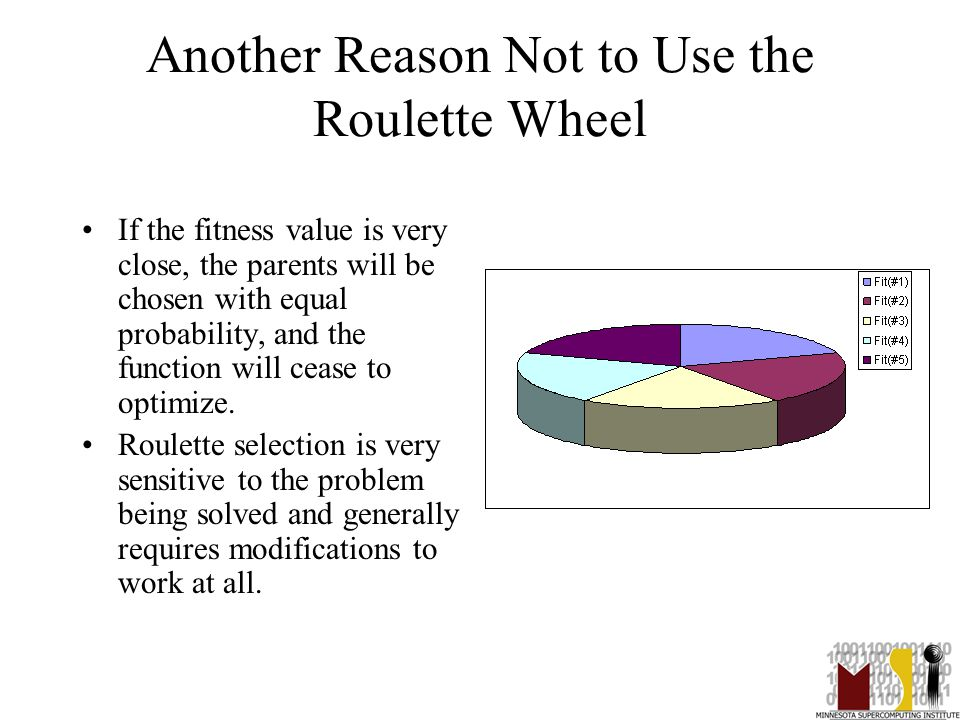 21 Another Reason Not to Use the Roulette Wheel If the fitness value is very close, the parents will be chosen with equal probability, and the function will cease to optimize.