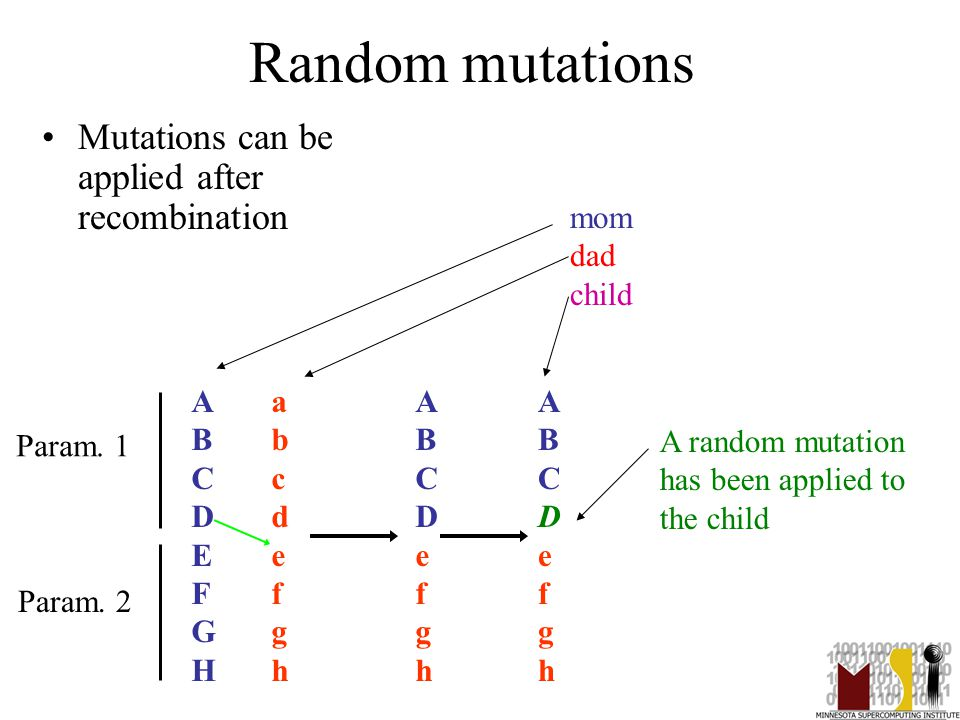 31 Random mutations Mutations can be applied after recombination ABCDEFGHABCDEFGH abcdefghabcdefgh ABCDefghABCDefgh Param. 1 Param. 2 mom dad child A