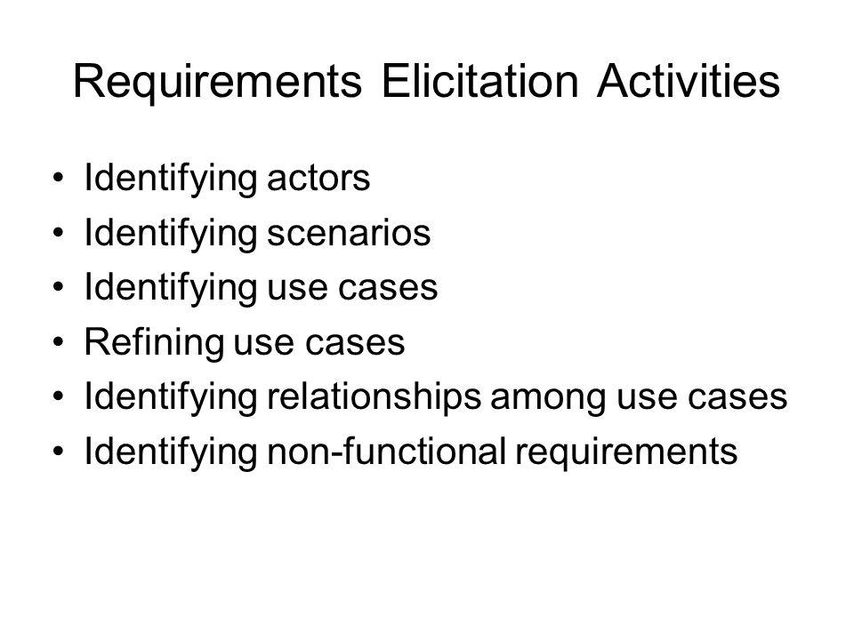 Requirements Elicitation Activities Identifying actors Identifying scenarios Identifying use cases Refining use cases Identifying relationships among use cases Identifying non-functional requirements