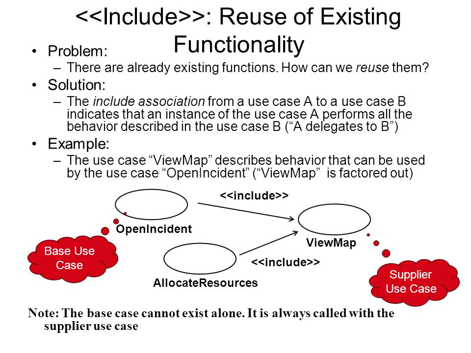 >: Reuse of Existing Functionality Problem: –There are already existing functions.