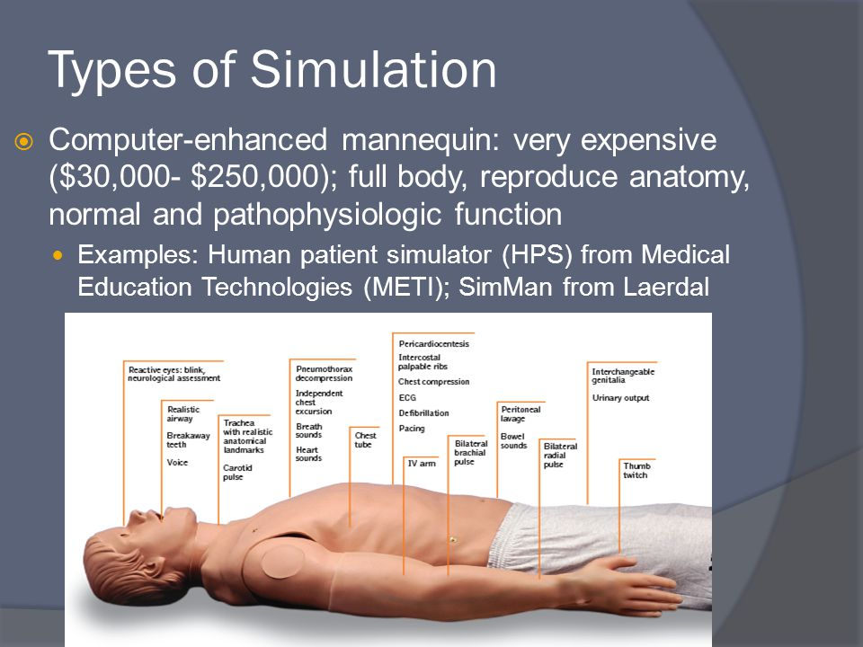 Types of Simulation  Computer-enhanced mannequin: very expensive ($30,000- $250,000); full body, reproduce anatomy, normal and pathophysiologic function Examples: Human patient simulator (HPS) from Medical Education Technologies (METI); SimMan from Laerdal