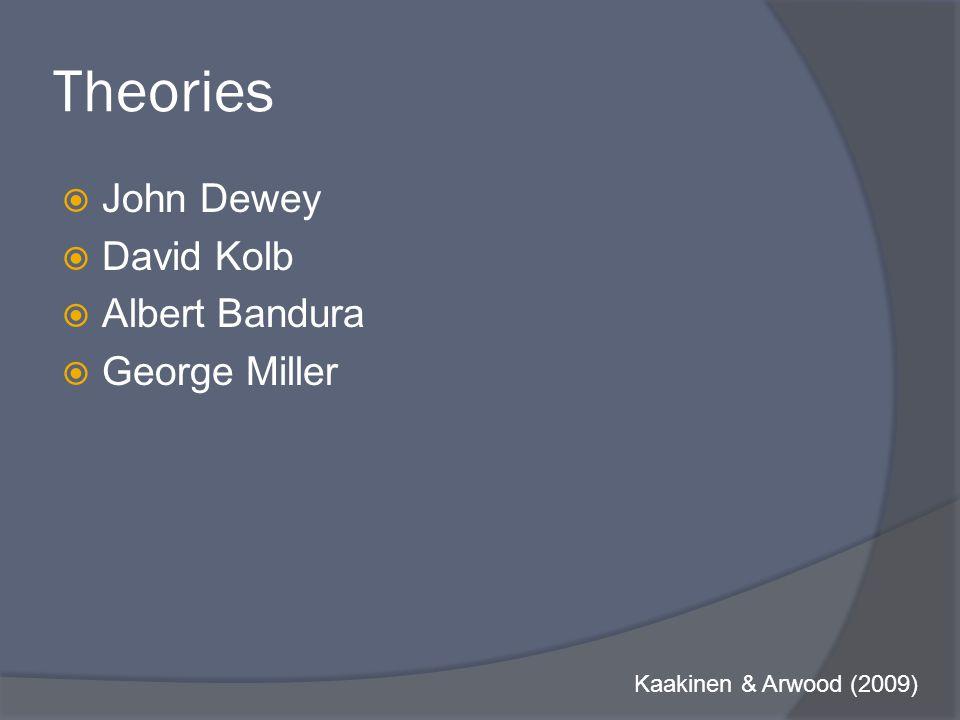 Theories  John Dewey  David Kolb  Albert Bandura  George Miller Kaakinen & Arwood (2009)