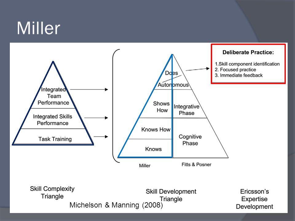 Miller Michelson & Manning (2008)