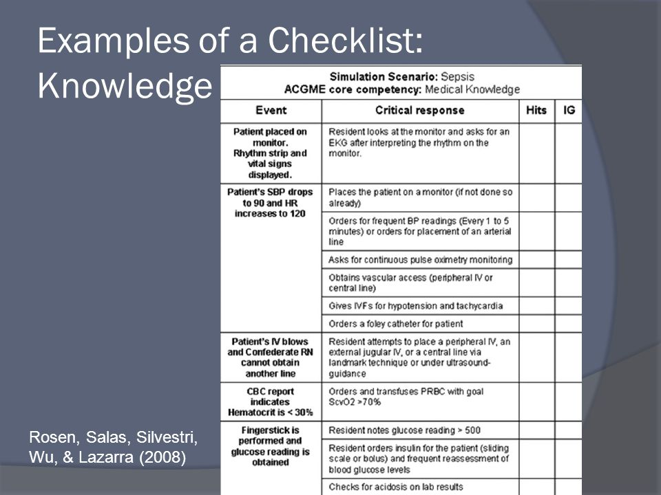 Examples of a Checklist: Knowledge Rosen, Salas, Silvestri, Wu, & Lazarra (2008)