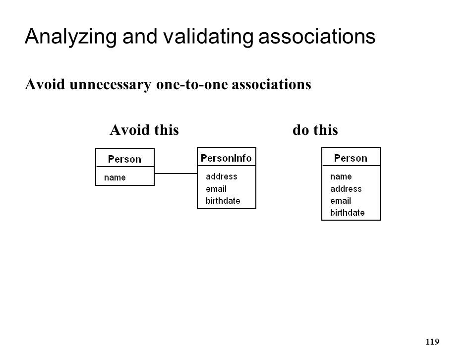 119 Analyzing and validating associations Avoid unnecessary one-to-one associations Avoid thisdo this