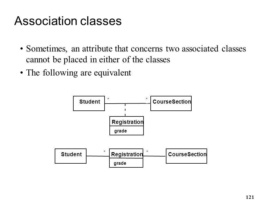 121 Association classes Sometimes, an attribute that concerns two associated classes cannot be placed in either of the classes The following are equiv