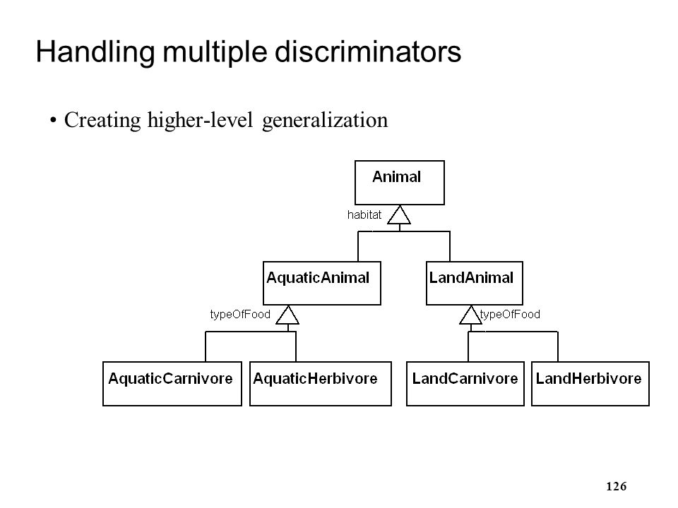126 Handling multiple discriminators Creating higher-level generalization