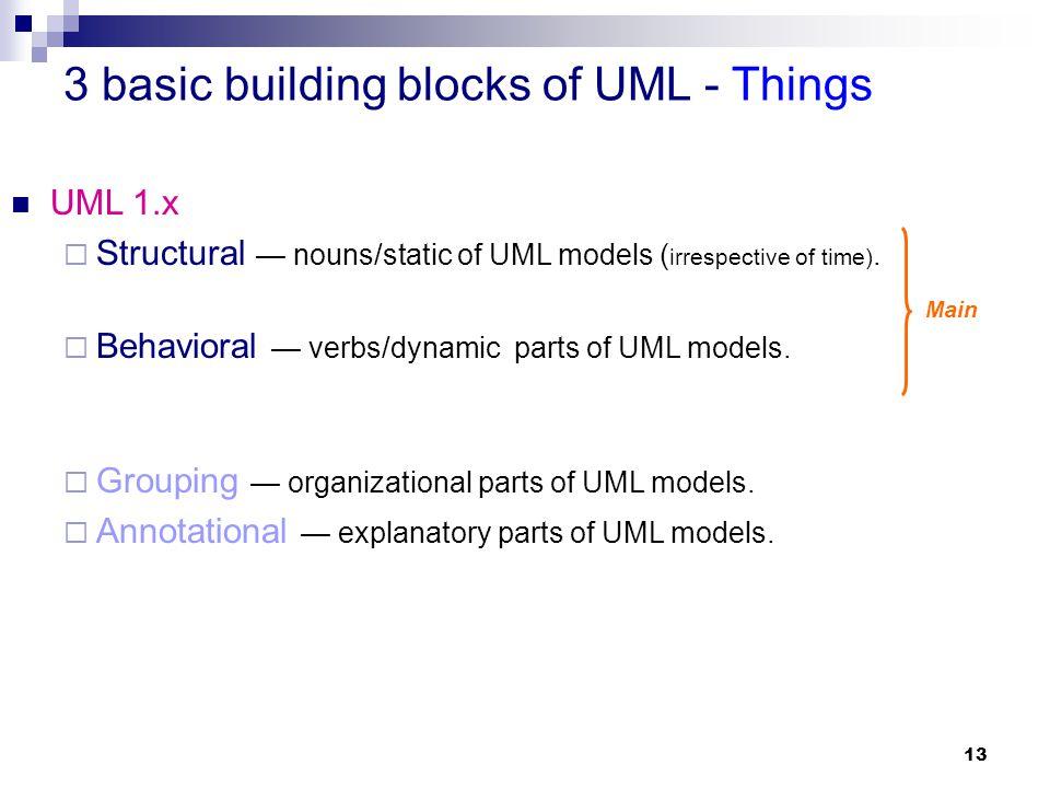 13 UML 1.x  Structural — nouns/static of UML models ( irrespective of time).  Behavioral — verbs/dynamic parts of UML models.  Grouping — organizat