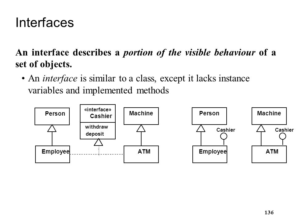 136 Interfaces An interface describes a portion of the visible behaviour of a set of objects. An interface is similar to a class, except it lacks inst