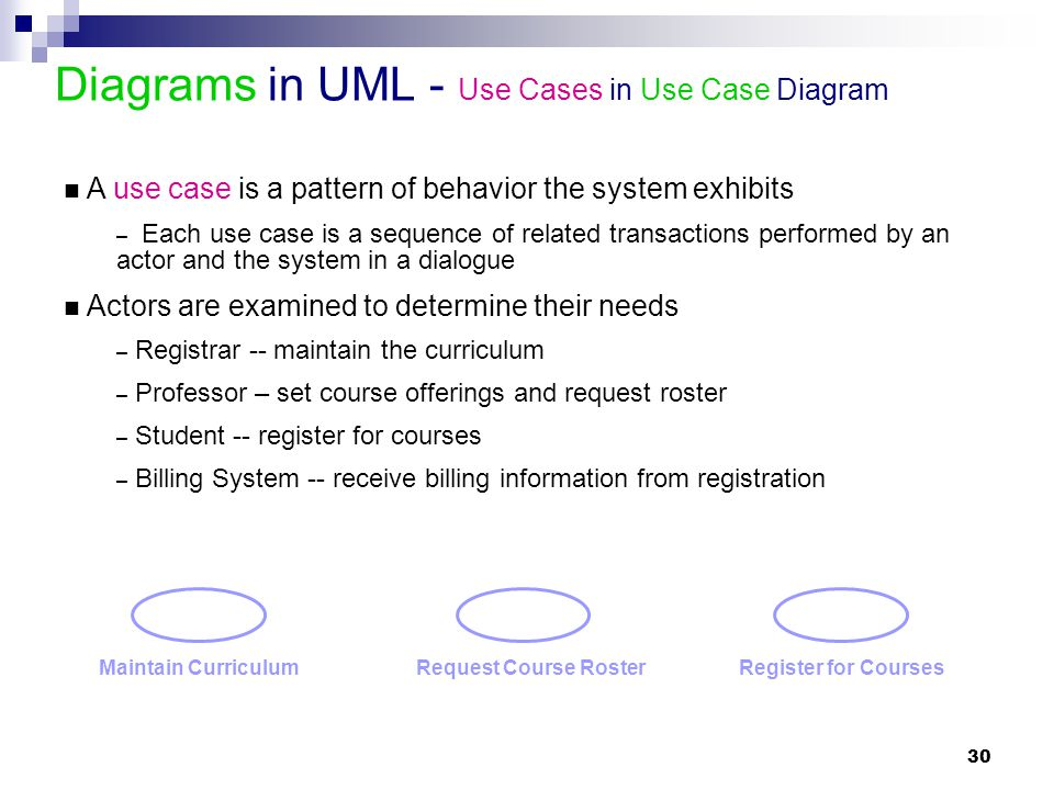 30 Diagrams in UML - Use Cases in Use Case Diagram Register for CoursesMaintain CurriculumRequest Course Roster A use case is a pattern of behavior th
