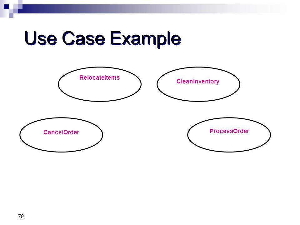 79 Use Case Example CancelOrder ProcessOrder CleanInventory RelocateItems