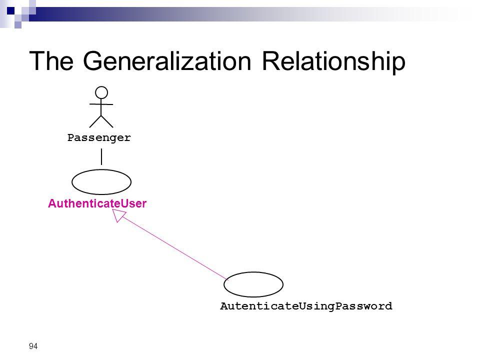 94 The Generalization Relationship Passenger AuthenticateUser AutenticateUsingPassword