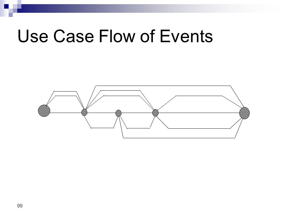 99 Use Case Flow of Events