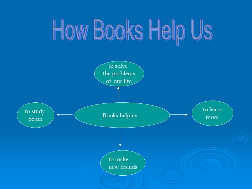 Books help us… to solve the problems of our life to make new friends to study better to learn more