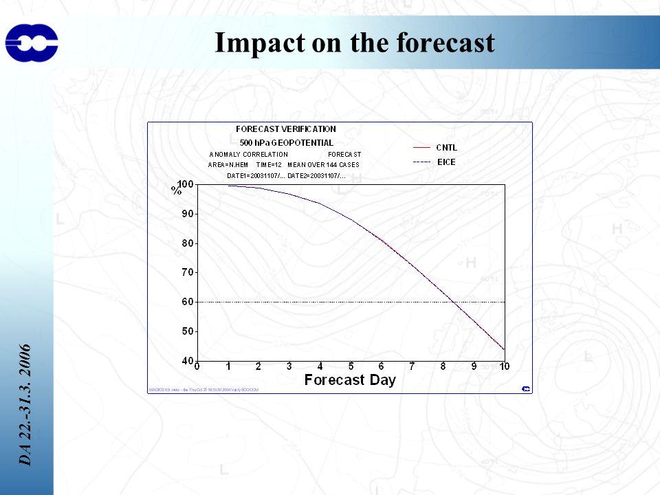 DA 22.-31.3. 2006 Impact on the forecast