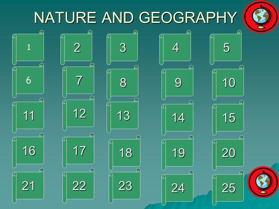 NATURE AND GEOGRAPHY 1 2222 3333 4444 5555 6 7777 11 16 12 21 8888 22 17 9999 13 14 10 15 18 23 19 20 25 24