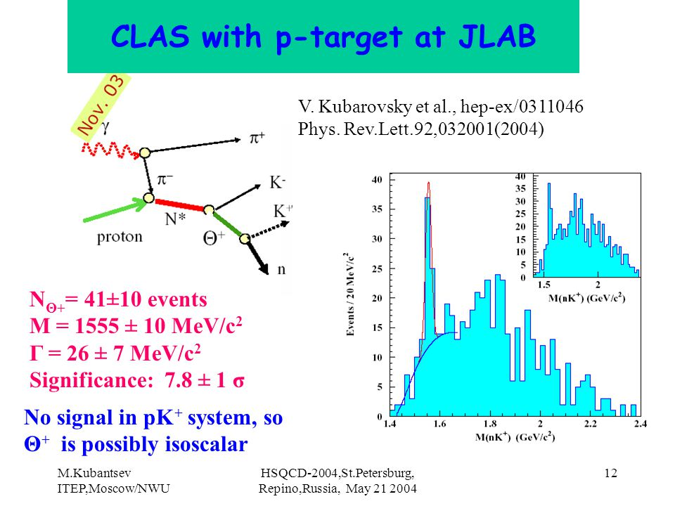 M.Kubantsev ITEP,Moscow/NWU HSQCD-2004,St.Petersburg, Repino,Russia, May 21 2004 12 CLAS with p-target at JLAB V.