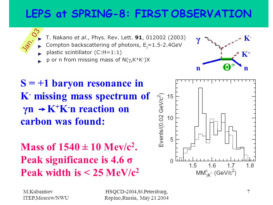 M.Kubantsev ITEP,Moscow/NWU HSQCD-2004,St.Petersburg, Repino,Russia, May 21 2004 7 LEPS at SPRING-8: FIRST OBSERVATION S = +1 baryon resonance in K - missing mass spectrum of γn K + K - n reaction on carbon was found: Mass of 1540 ± 10 Mev/c 2.
