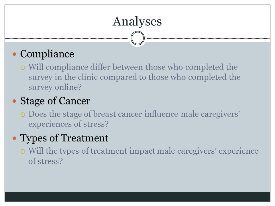 Analyses Compliance  Will compliance differ between those who completed the survey in the clinic compared to those who completed the survey online? S