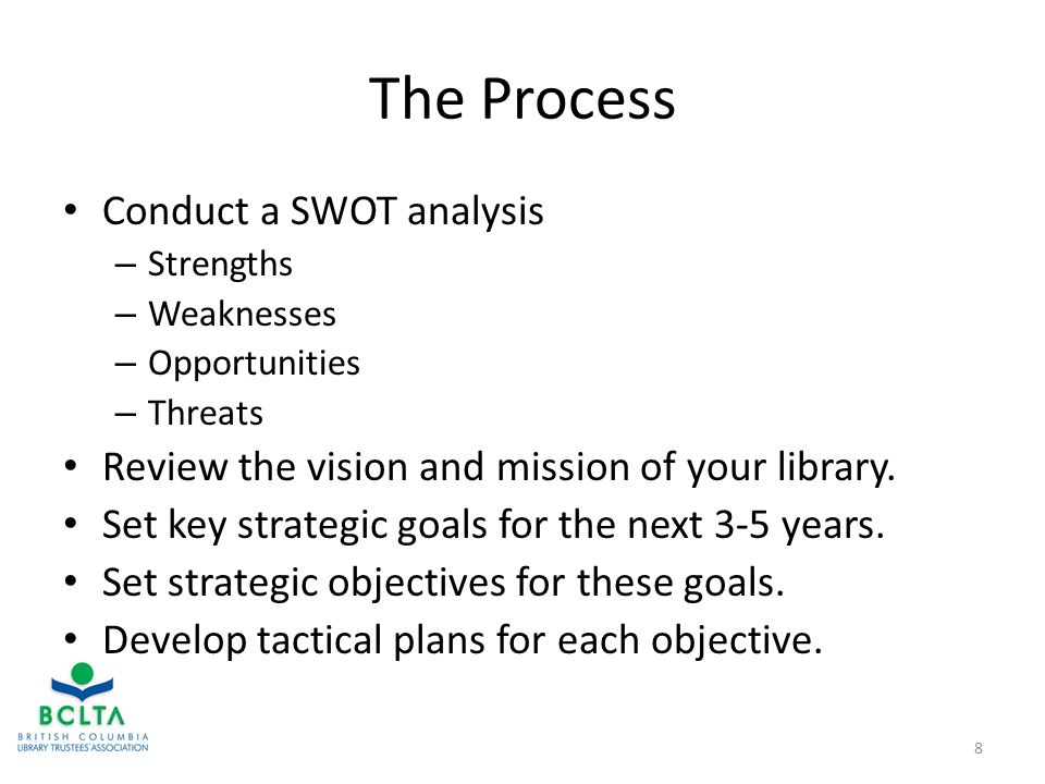 The Process Conduct a SWOT analysis – Strengths – Weaknesses – Opportunities – Threats Review the vision and mission of your library.