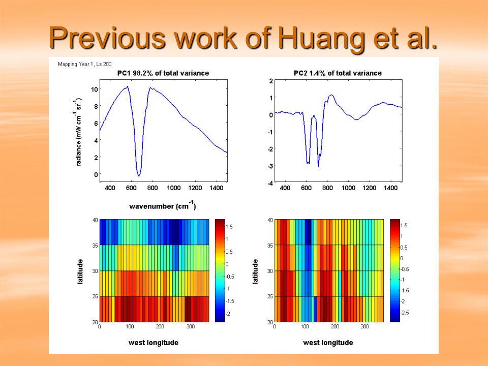 Previous work of Huang et al.