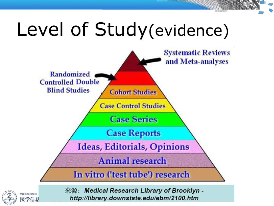 Level of Study (evidence)