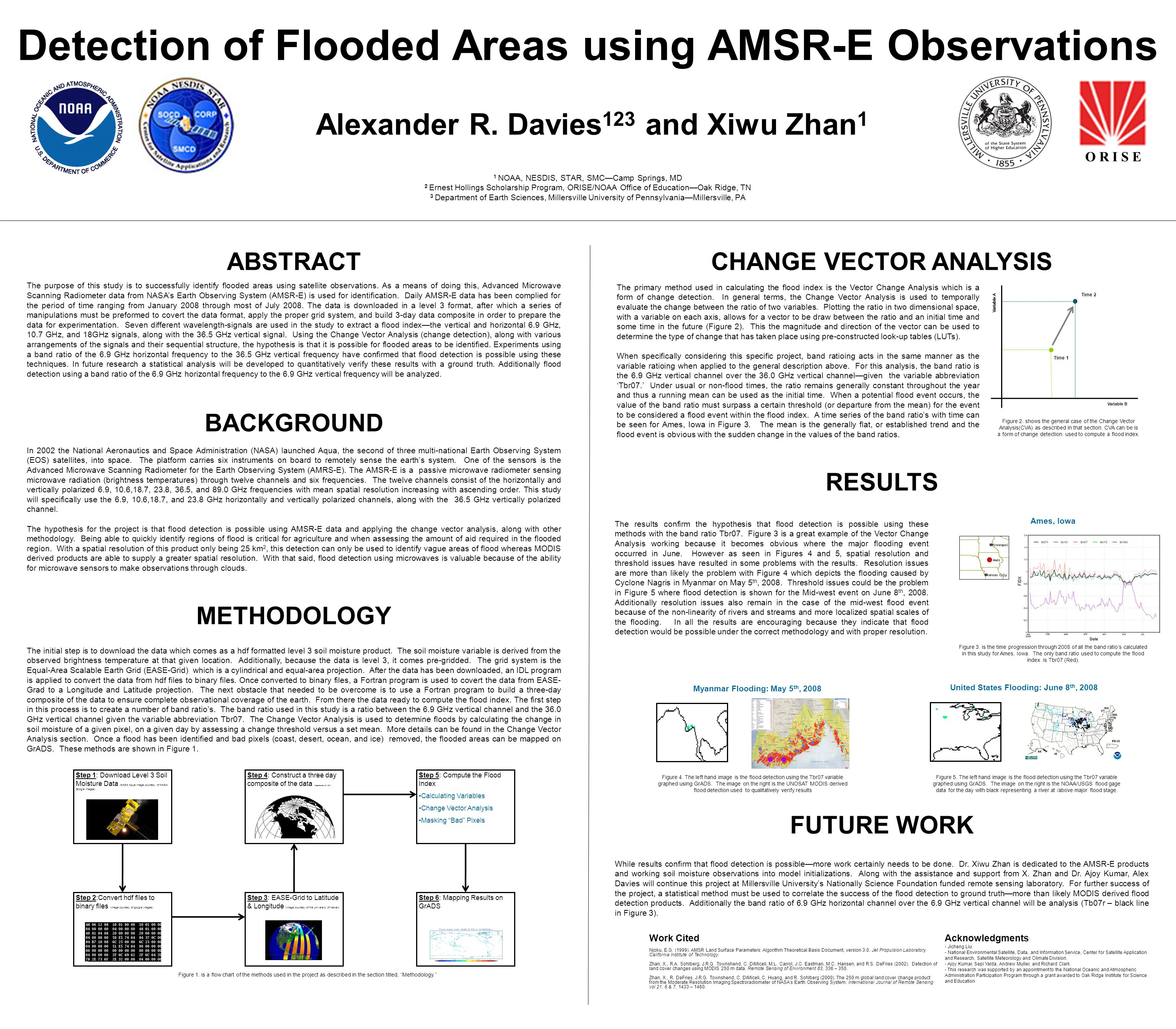 Detection of Flooded Areas using AMSR-E Observations Alexander R.