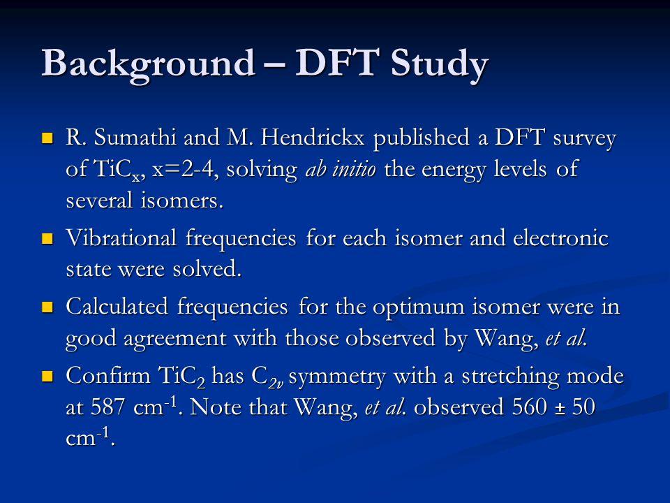 Background – DFT Study R. Sumathi and M.
