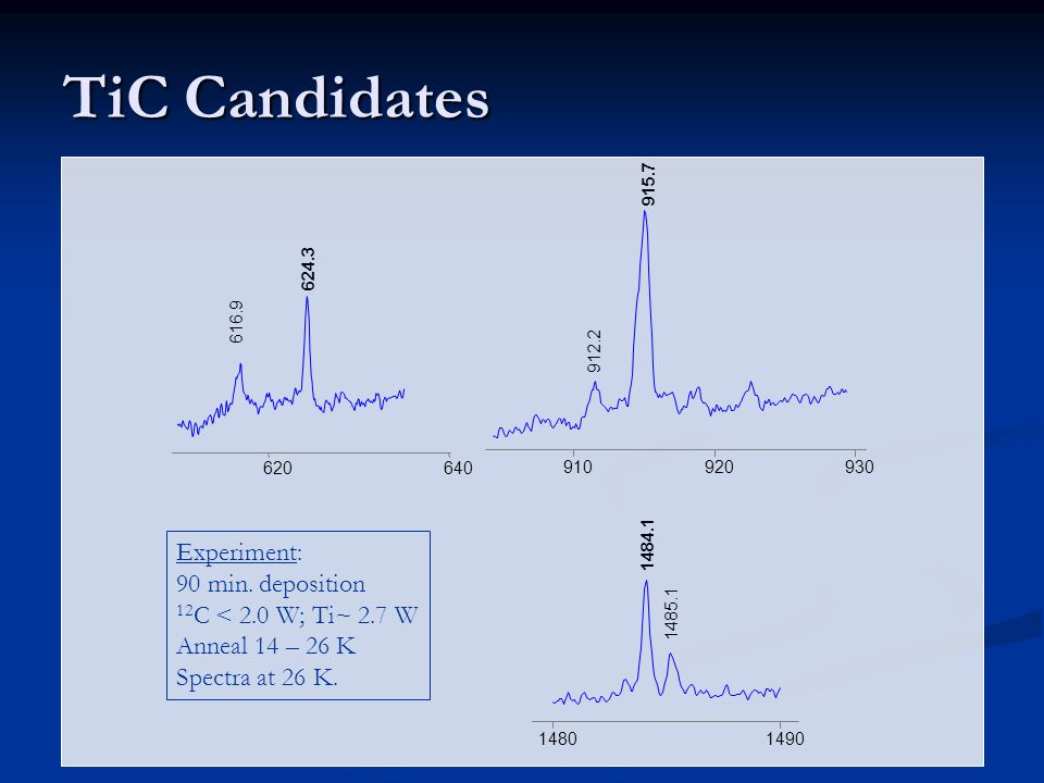 TiC Candidates 620 640 624.3 616.9 910 920 930 915.7 912.2 1480 1490 1484.1 1485.1 Experiment: 90 min. deposition 12 C < 2.0 W; Ti~ 2.7 W Anneal 14 –