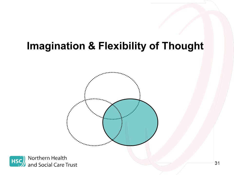 31 Imagination & Flexibility of Thought