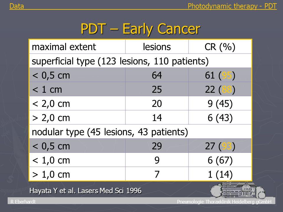 21 R Eberhardt Pneumologie Thoraxklinik Heidelberg gGmbH Data Photodynamic therapy - PDT Hayata Y et al. Lasers Med Sci 1996 PDT – Early Cancer maxima