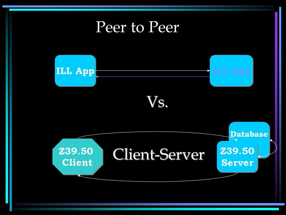 Peer to Peer Z39.50 Client Z39.50 Client ILL App Database Vs.