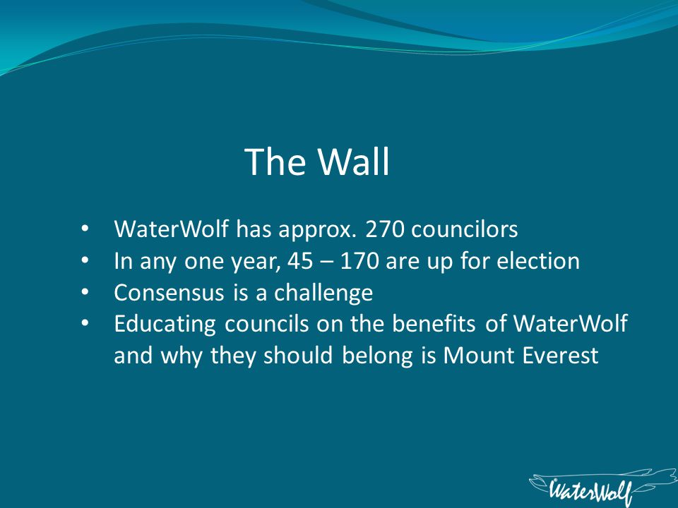 The Wall WaterWolf has approx.