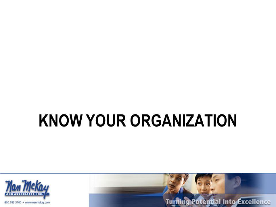 KNOW YOUR ORGANIZATION