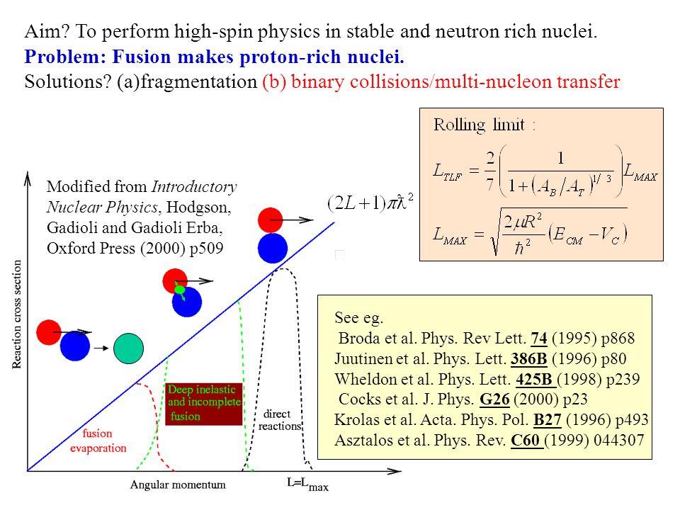 M. Pfutzner et al. Phys Rev. C65, 064604 (2002)