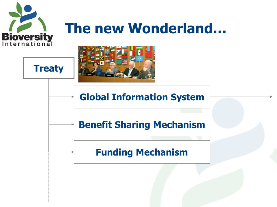 The new Wonderland… Treaty Global Information System Benefit Sharing Mechanism Funding Mechanism