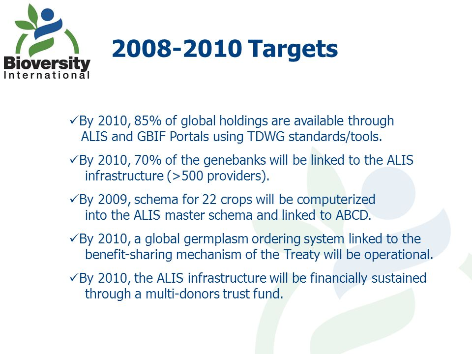 2008-2010 Targets By 2010, 85% of global holdings are available through ALIS and GBIF Portals using TDWG standards/tools.